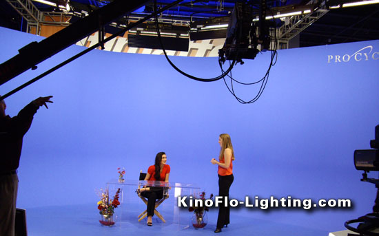 kino flo lighting systems sales and information